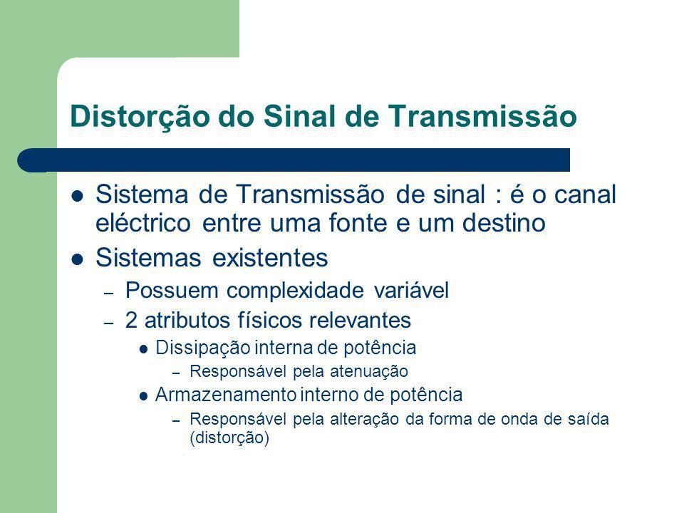 Distorção do Sinal de Transmissão Sistema de Transmissão de sinal : é o canal eléctrico entre uma fonte e um destino Sistemas existentes – Possuem com