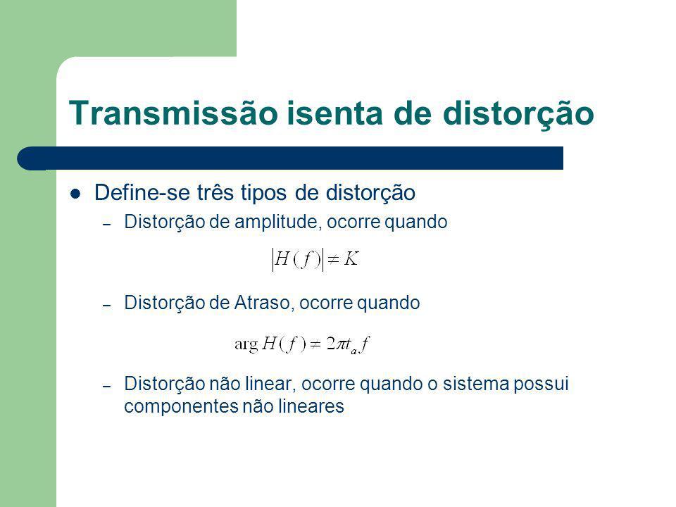 Transmissão isenta de distorção Define-se três tipos de distorção – Distorção de amplitude, ocorre quando – Distorção de Atraso, ocorre quando – Disto