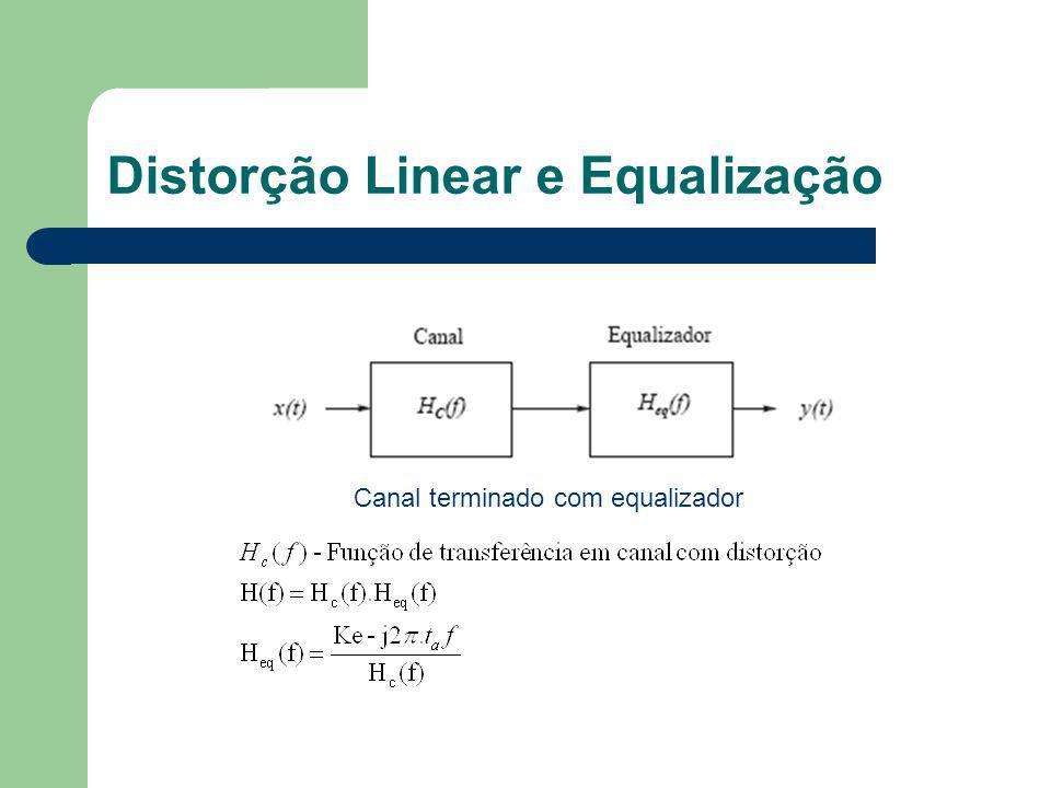 Distorção Linear e Equalização Canal terminado com equalizador