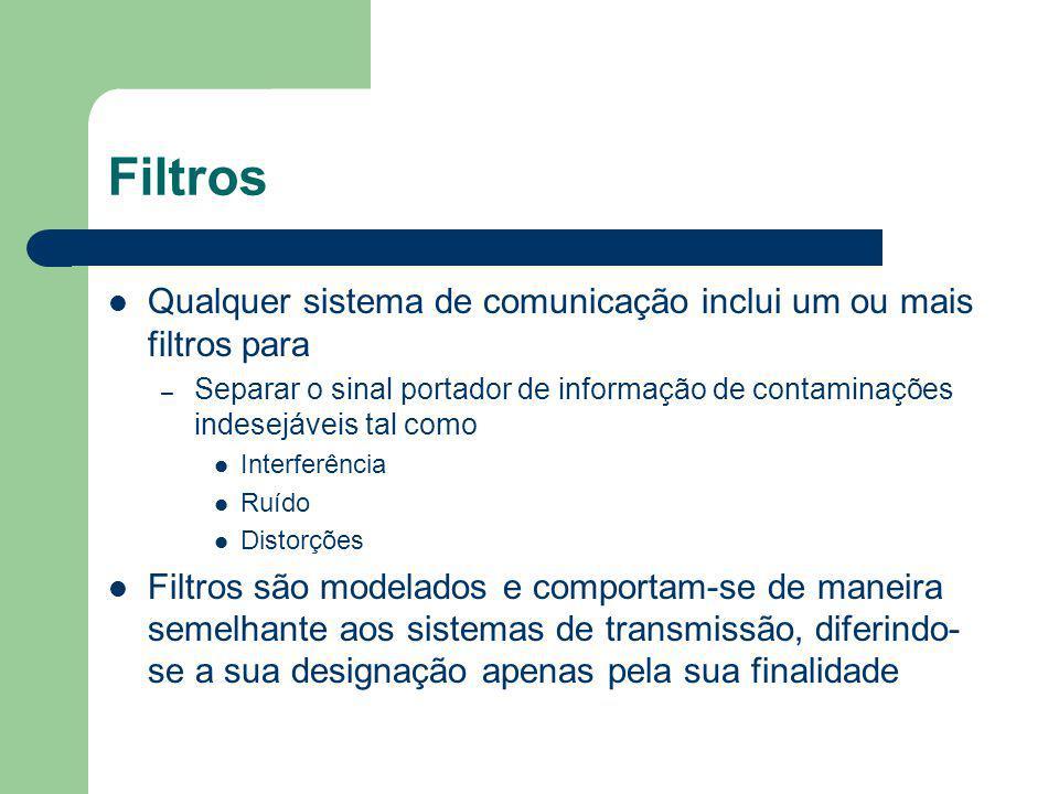 Filtros Qualquer sistema de comunicação inclui um ou mais filtros para – Separar o sinal portador de informação de contaminações indesejáveis tal como