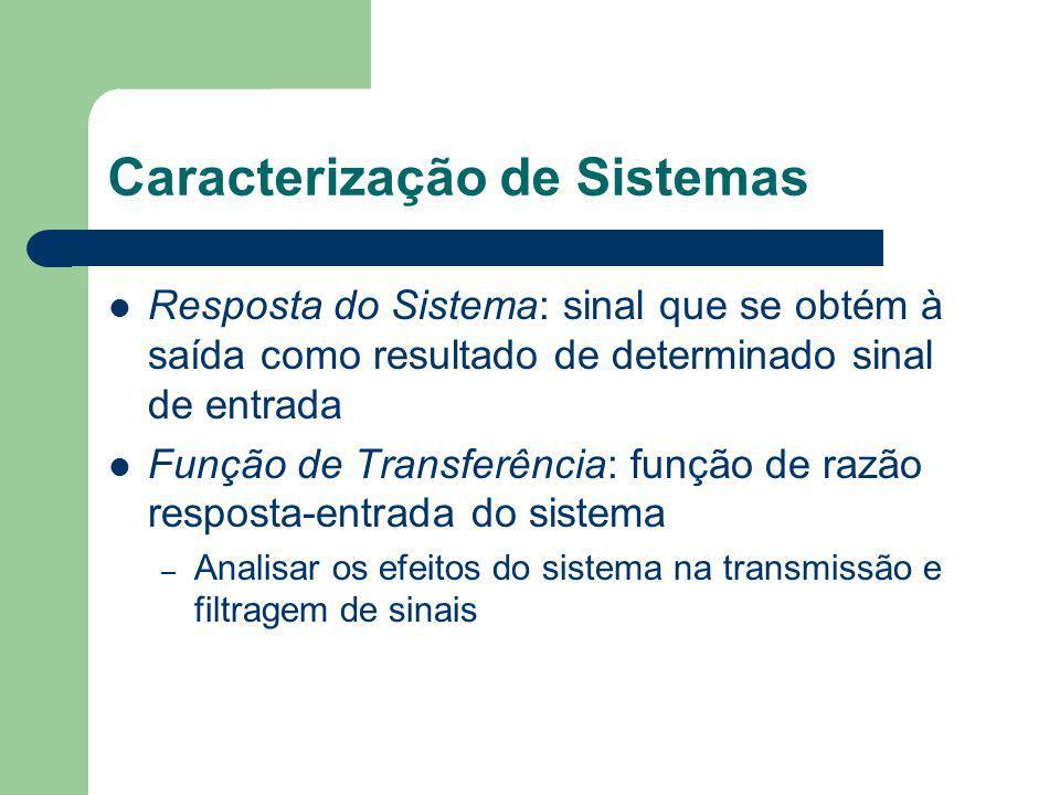 Caracterização de Sistemas Resposta do Sistema: sinal que se obtém à saída como resultado de determinado sinal de entrada Função de Transferência: fun