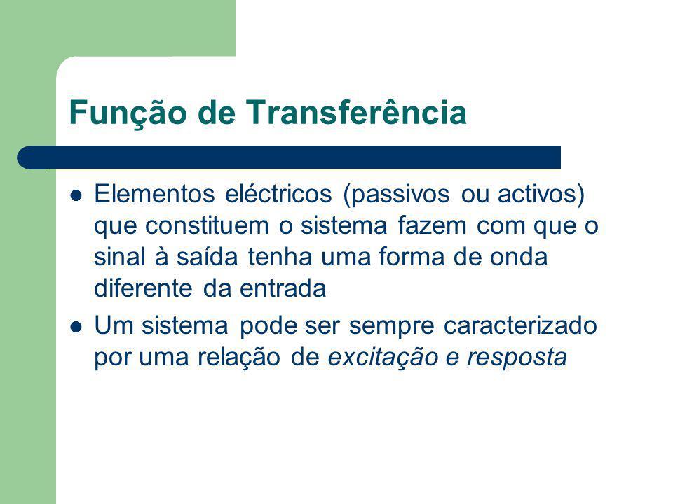 Função de Transferência Elementos eléctricos (passivos ou activos) que constituem o sistema fazem com que o sinal à saída tenha uma forma de onda dife