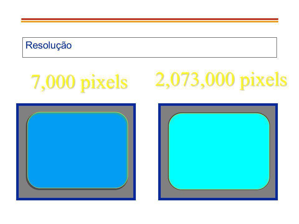 7,000 pixels 2,073,000 pixels Resolução