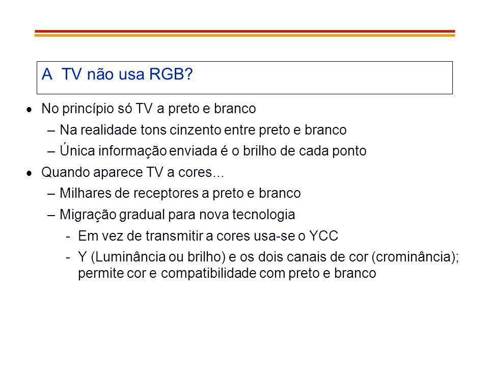 A TV não usa RGB? No princípio só TV a preto e branco –Na realidade tons cinzento entre preto e branco –Única informação enviada é o brilho de cada po