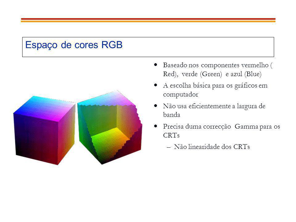 Espaço de cores RGB Baseado nos componentes vermelho ( Red), verde (Green) e azul (Blue) A escolha básica para os gráficos em computador Não usa efici