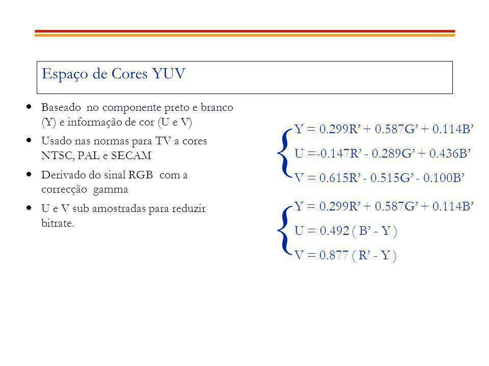 Espaço de Cores YUV Baseado no componente preto e branco (Y) e informação de cor (U e V) Usado nas normas para TV a cores NTSC, PAL e SECAM Derivado d