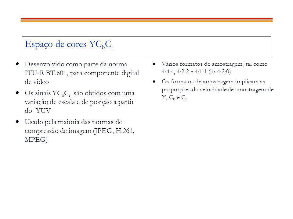 Espaço de cores YC b C r Desenvolvido como parte da norma ITU-R BT.601, para componente digital de video Os sinais YC b C r são obtidos com uma variaç