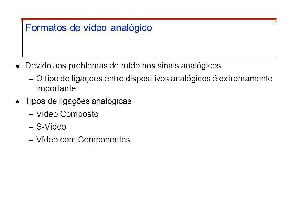 Formatos de vídeo analógico Devido aos problemas de ruído nos sinais analógicos –O tipo de ligações entre dispositivos analógicos é extremamente impor