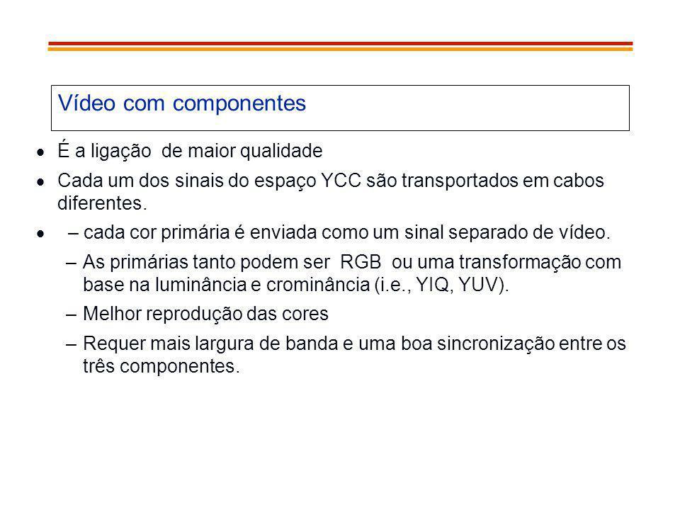 Vídeo com componentes É a ligação de maior qualidade Cada um dos sinais do espaço YCC são transportados em cabos diferentes. – cada cor primária é env