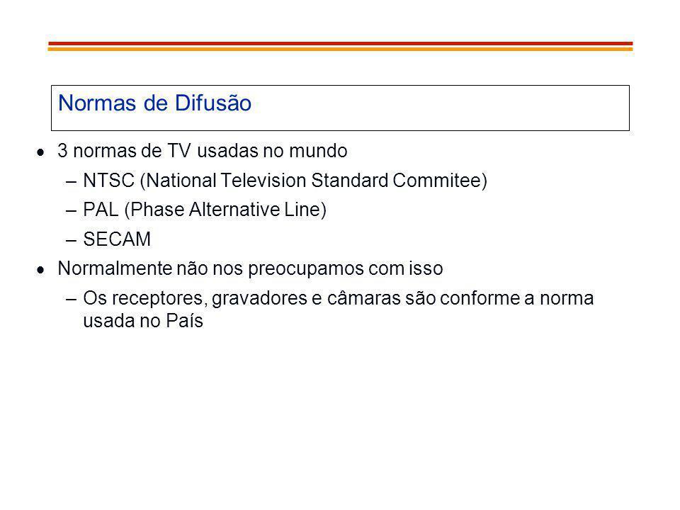 Normas de Difusão 3 normas de TV usadas no mundo –NTSC (National Television Standard Commitee) –PAL (Phase Alternative Line) –SECAM Normalmente não no