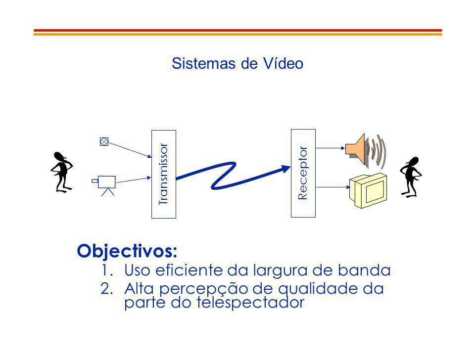 Sistemas de Vídeo Transmissor Receptor Objectivos: 1.Uso eficiente da largura de banda 2.Alta percepção de qualidade da parte do telespectador