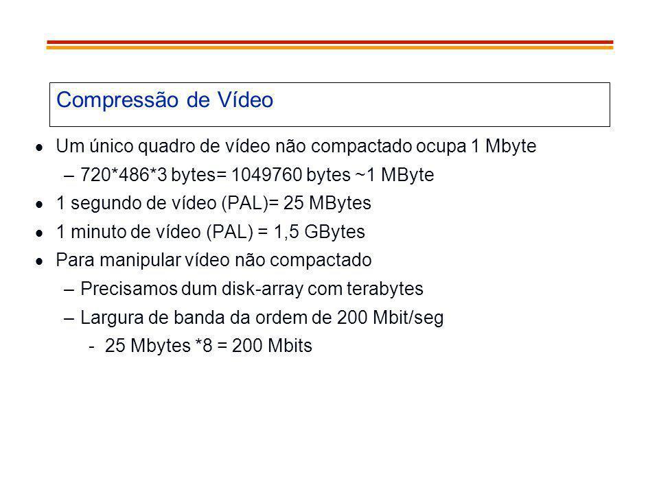 Compressão de Vídeo Um único quadro de vídeo não compactado ocupa 1 Mbyte –720*486*3 bytes= 1049760 bytes ~1 MByte 1 segundo de vídeo (PAL)= 25 MBytes