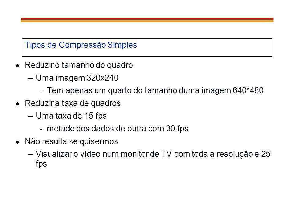 Tipos de Compressão Simples Reduzir o tamanho do quadro –Uma imagem 320x240 -Tem apenas um quarto do tamanho duma imagem 640*480 Reduzir a taxa de qua