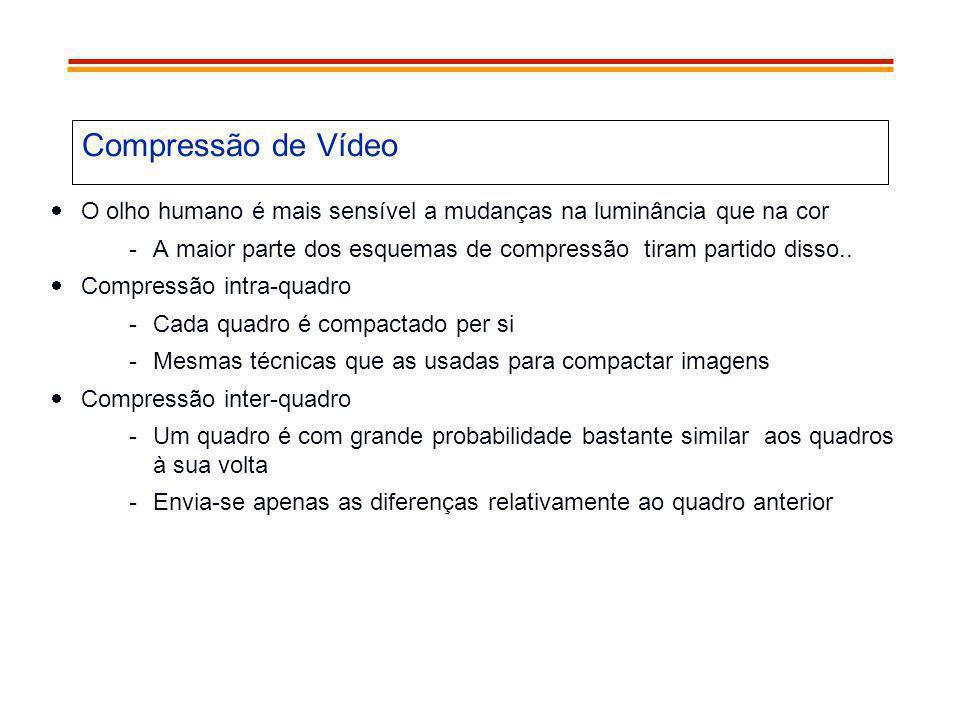 Compressão de Vídeo O olho humano é mais sensível a mudanças na luminância que na cor -A maior parte dos esquemas de compressão tiram partido disso..