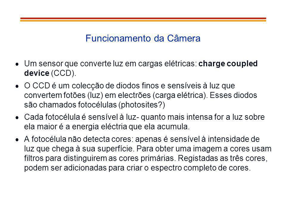 Funcionamento da Câmera Um sensor que converte luz em cargas elétricas: charge coupled device (CCD). O CCD é um colecção de diodos finos e sensíveis à