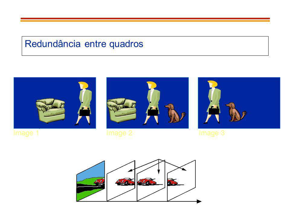 Redundância entre quadros Image 1Image 2Image 3