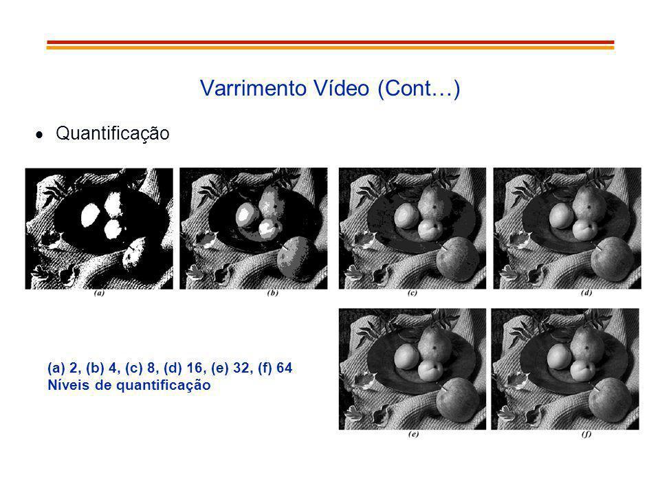 Varrimento Vídeo (Cont…) Quantificação (a) 2, (b) 4, (c) 8, (d) 16, (e) 32, (f) 64 Níveis de quantificação