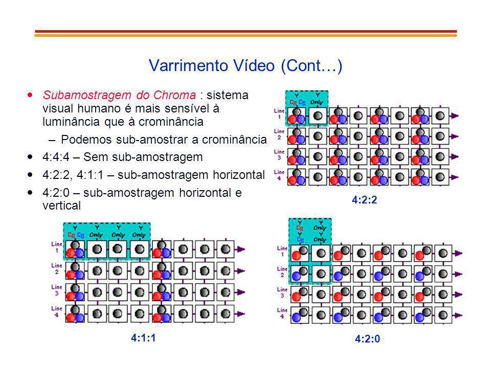 Varrimento Vídeo (Cont…) Subamostragem do Chroma : sistema visual humano é mais sensível à luminância que à crominância –Podemos sub-amostrar a cromin