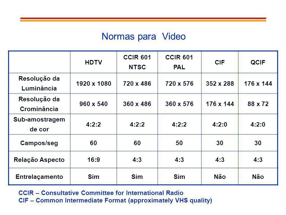 Normas para Video HDTV CCIR 601 NTSC CCIR 601 PAL CIFQCIF Resolução da Luminância 1920 x 1080720 x 486720 x 576352 x 288176 x 144 Resolução da Crominâ