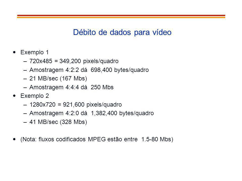 Débito de dados para vídeo Exemplo 1 –720x485 = 349,200 pixels/quadro –Amostragem 4:2:2 dá 698,400 bytes/quadro –21 MB/sec (167 Mbs) –Amostragem 4:4:4