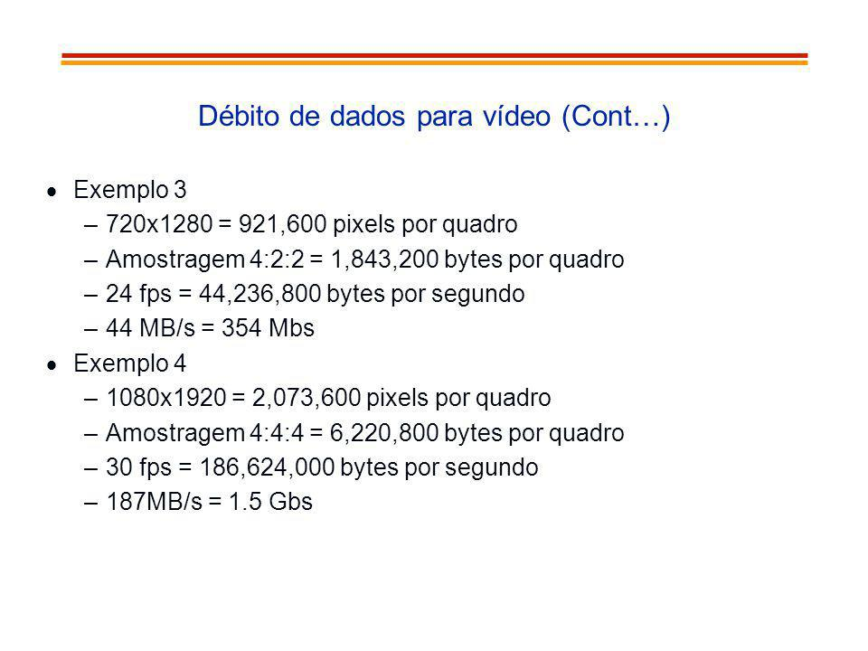 Débito de dados para vídeo (Cont…) Exemplo 3 –720x1280 = 921,600 pixels por quadro –Amostragem 4:2:2 = 1,843,200 bytes por quadro –24 fps = 44,236,800