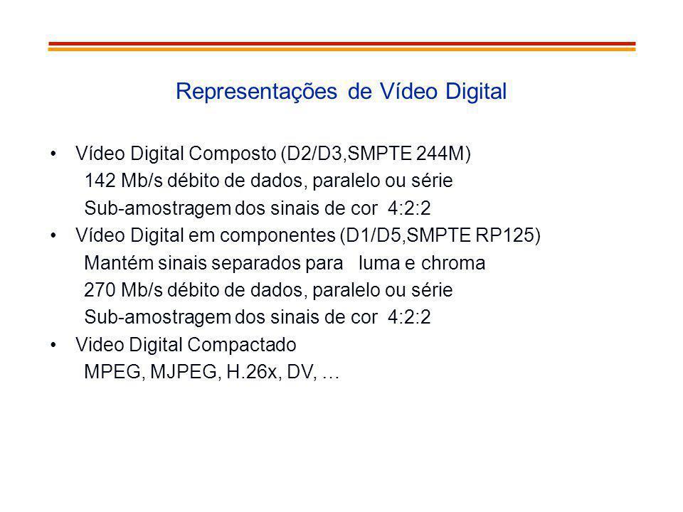 Representações de Vídeo Digital Vídeo Digital Composto (D2/D3,SMPTE 244M) 142 Mb/s débito de dados, paralelo ou série Sub-amostragem dos sinais de cor