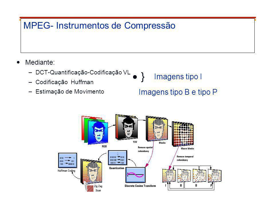 MPEG- Instrumentos de Compressão Mediante: –DCT-Quantificação-Codificação VL –Codificação Huffman –Estimação de Movimento } Imagens tipo I Imagens tip