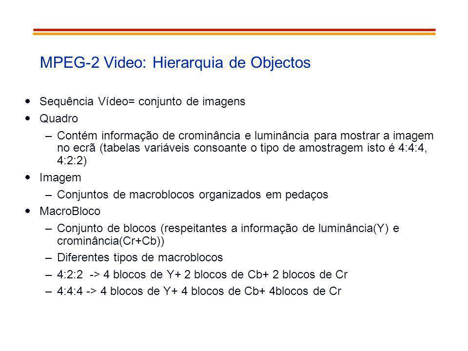 MPEG-2 Video: Hierarquia de Objectos Sequência Vídeo= conjunto de imagens Quadro –Contém informação de crominância e luminância para mostrar a imagem