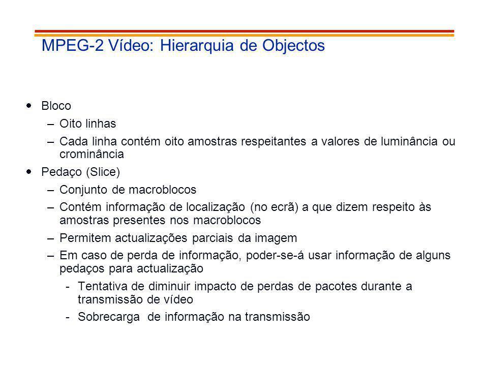 MPEG-2 Vídeo: Hierarquia de Objectos Bloco –Oito linhas –Cada linha contém oito amostras respeitantes a valores de luminância ou crominância Pedaço (S