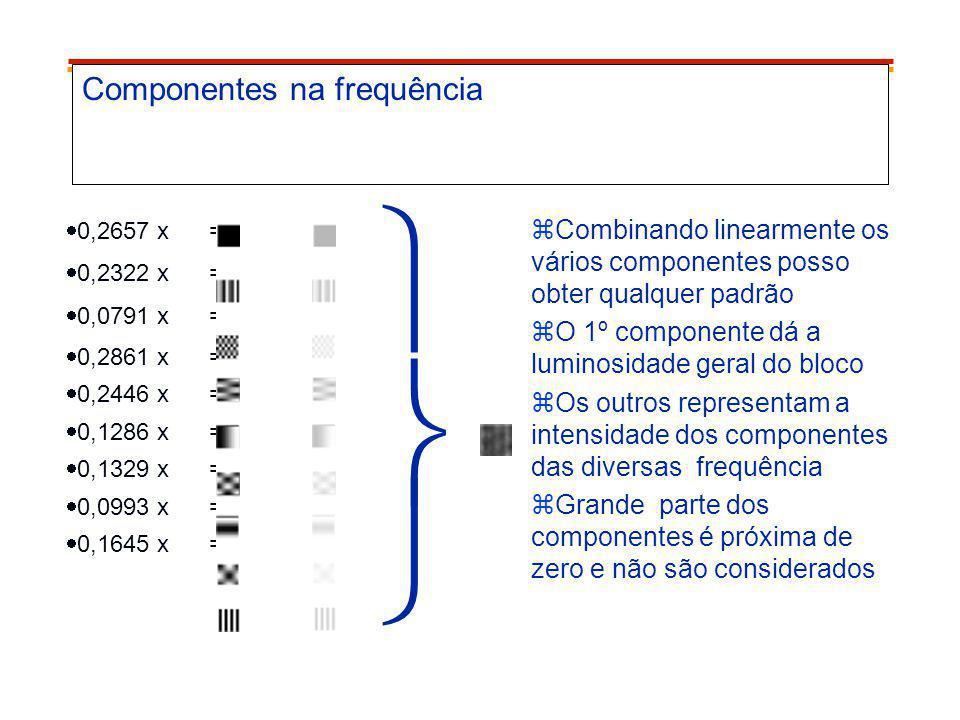 Componentes na frequência 0,2657 x = 0,2322 x = 0,0791 x = 0,2861 x = 0,2446 x = 0,1286 x = 0,1329 x = 0,0993 x = 0,1645 x = Combinando linearmente os