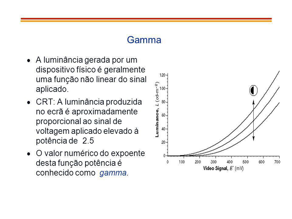 Gamma A luminância gerada por um dispositivo físico é geralmente uma função não linear do sinal aplicado. CRT: A luminância produzida no ecrã é aproxi