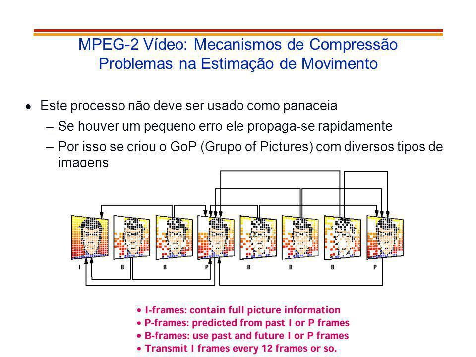 MPEG-2 Vídeo: Mecanismos de Compressão Problemas na Estimação de Movimento Este processo não deve ser usado como panaceia –Se houver um pequeno erro e