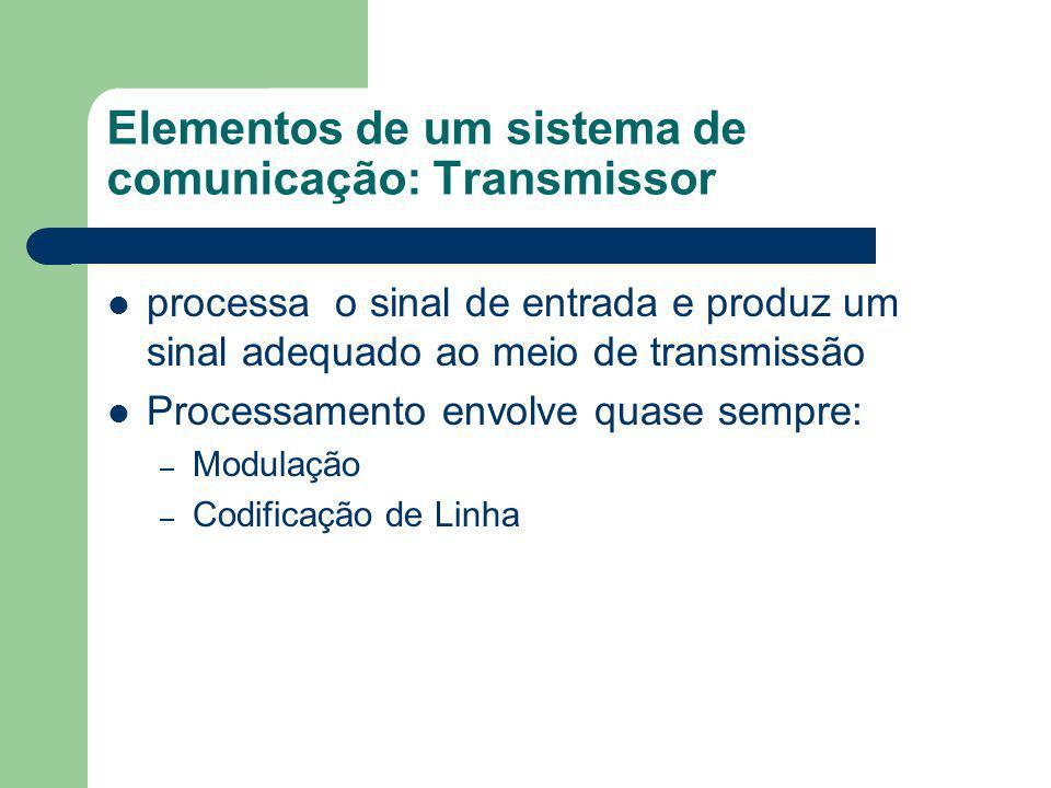 Elementos de um sistema de comunicação: Transmissor processa o sinal de entrada e produz um sinal adequado ao meio de transmissão Processamento envolv