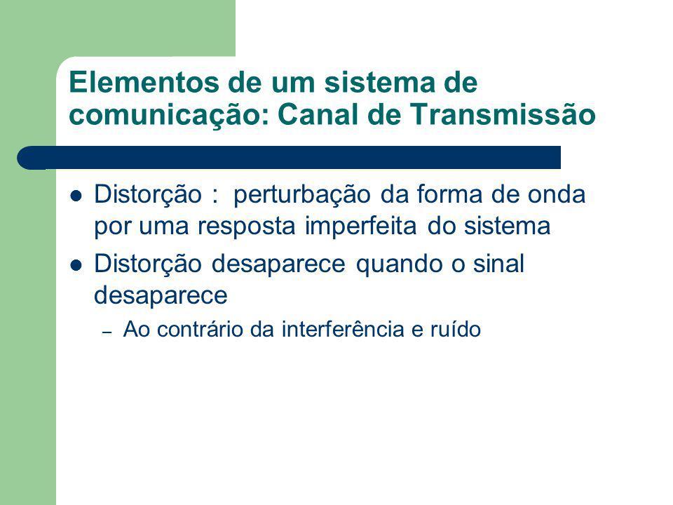 Elementos de um sistema de comunicação: Canal de Transmissão Distorção : perturbação da forma de onda por uma resposta imperfeita do sistema Distorção