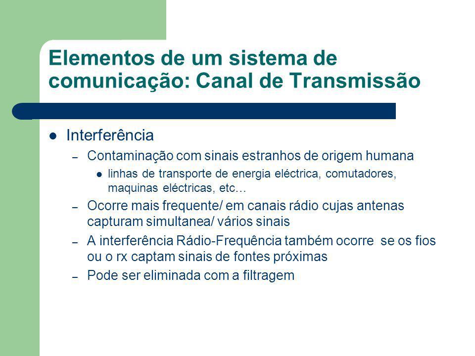 Elementos de um sistema de comunicação: Canal de Transmissão Interferência – Contaminação com sinais estranhos de origem humana linhas de transporte d