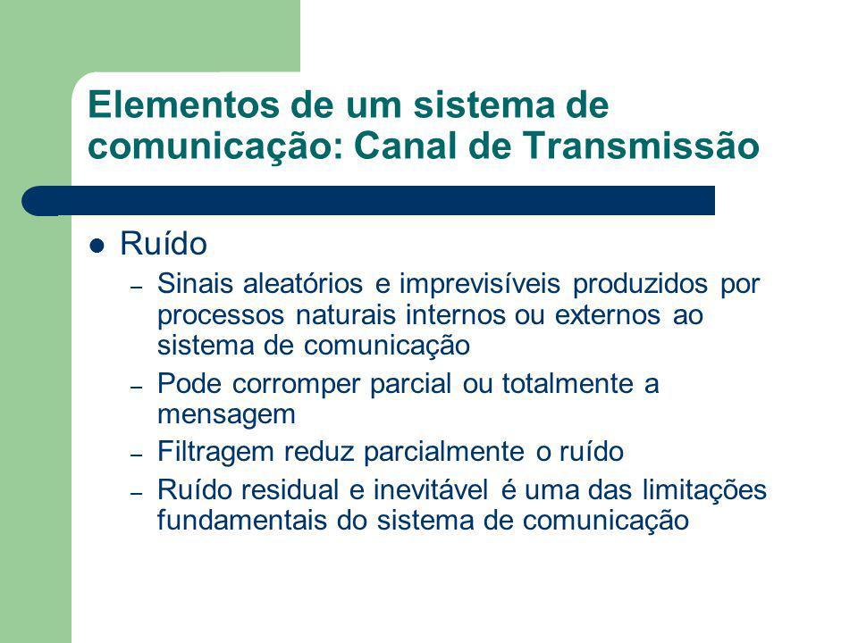 Elementos de um sistema de comunicação: Canal de Transmissão Ruído – Sinais aleatórios e imprevisíveis produzidos por processos naturais internos ou e