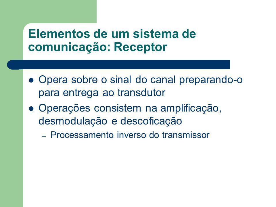 Elementos de um sistema de comunicação: Receptor Opera sobre o sinal do canal preparando-o para entrega ao transdutor Operações consistem na amplifica