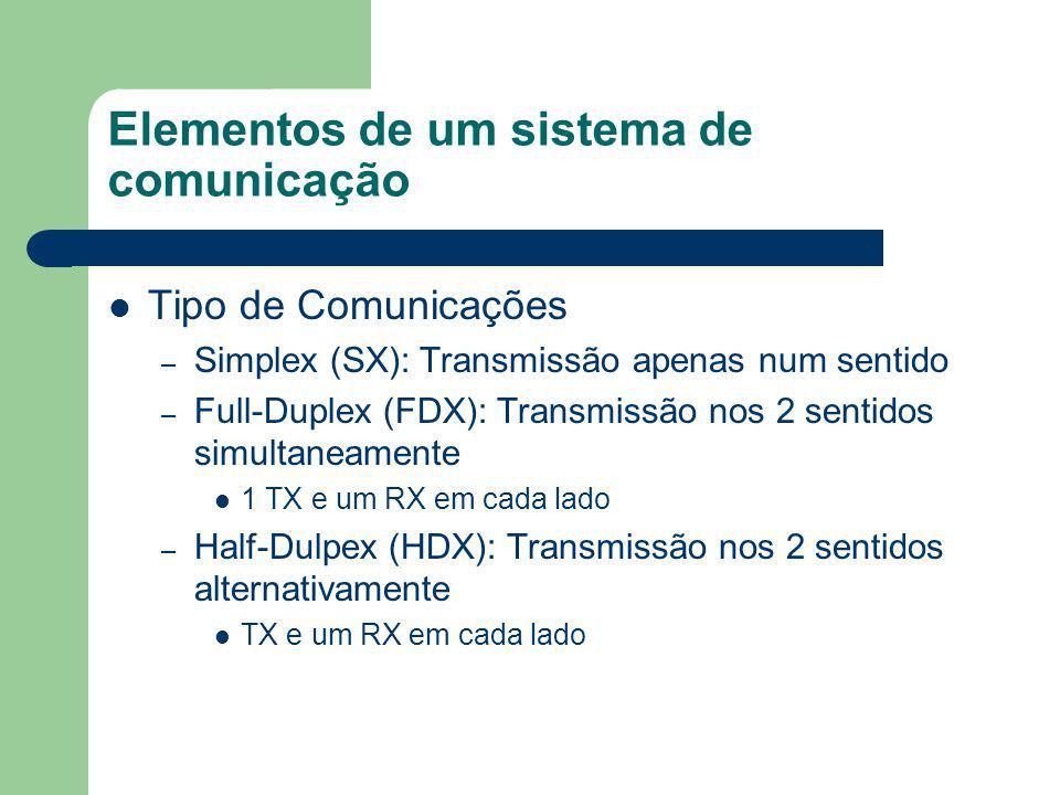 Elementos de um sistema de comunicação Tipo de Comunicações – Simplex (SX): Transmissão apenas num sentido – Full-Duplex (FDX): Transmissão nos 2 sent