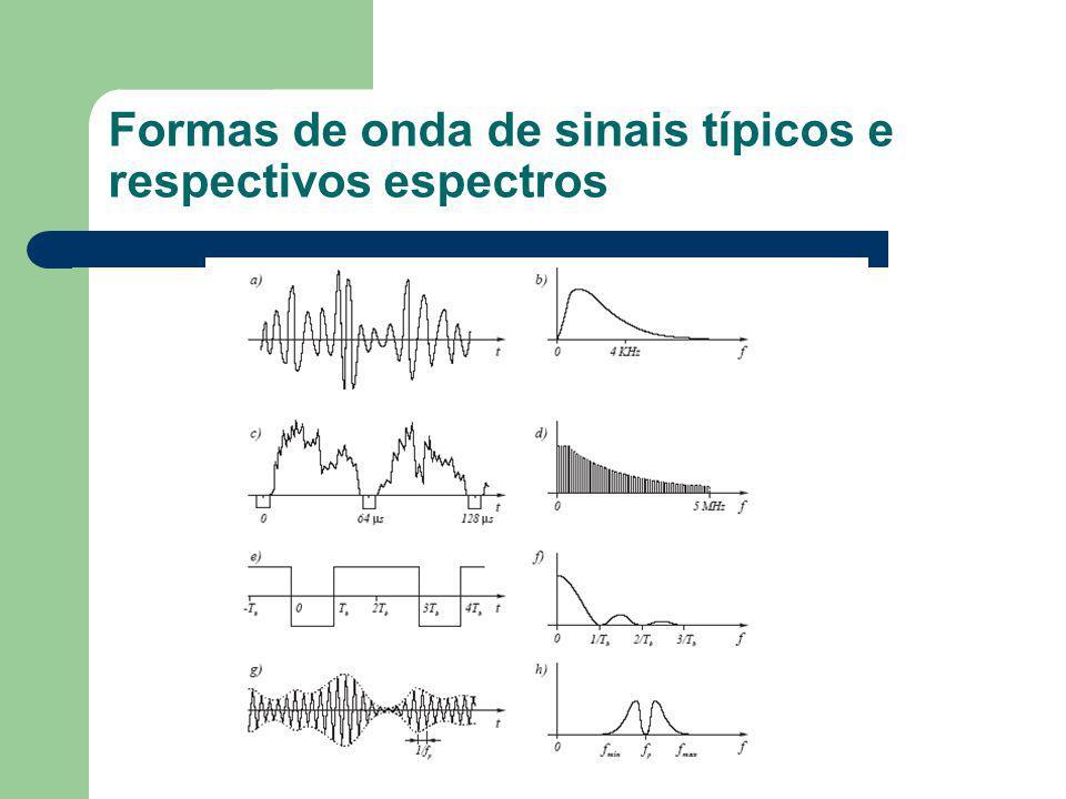 Formas de onda de sinais típicos e respectivos espectros