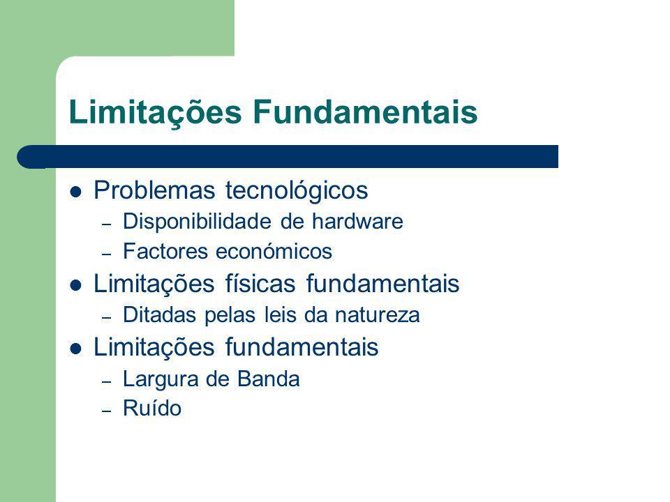Limitações Fundamentais Problemas tecnológicos – Disponibilidade de hardware – Factores económicos Limitações físicas fundamentais – Ditadas pelas lei