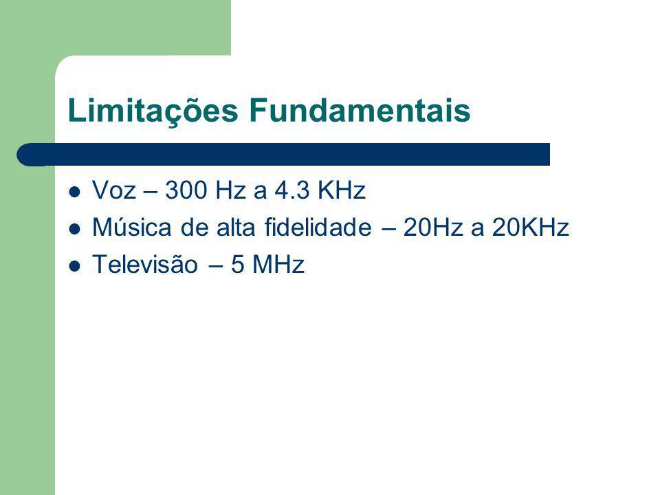 Limitações Fundamentais Voz – 300 Hz a 4.3 KHz Música de alta fidelidade – 20Hz a 20KHz Televisão – 5 MHz