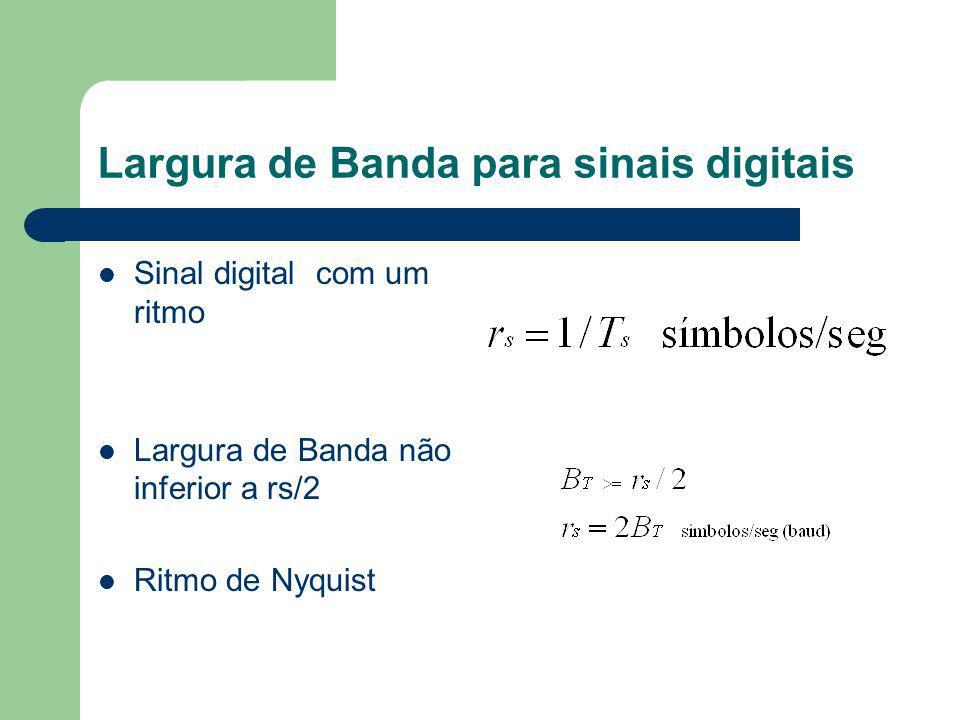 Largura de Banda para sinais digitais Sinal digital com um ritmo Largura de Banda não inferior a rs/2 Ritmo de Nyquist