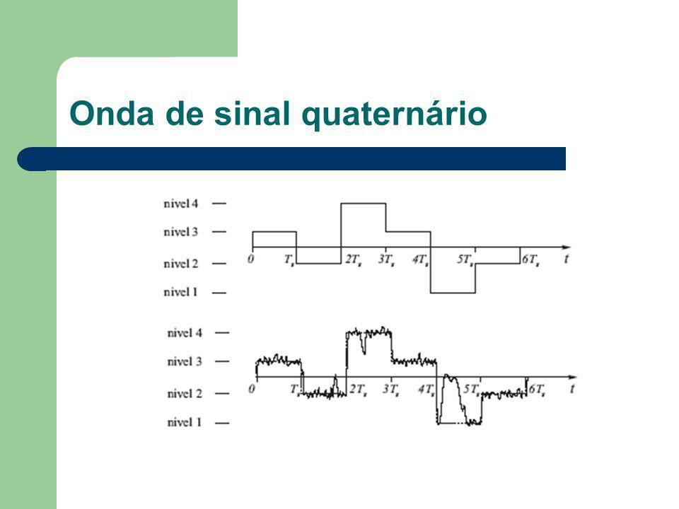 Onda de sinal quaternário