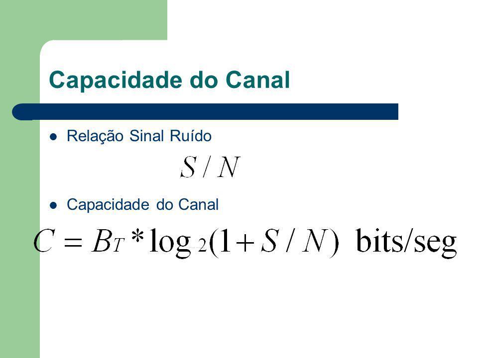 Capacidade do Canal Relação Sinal Ruído Capacidade do Canal