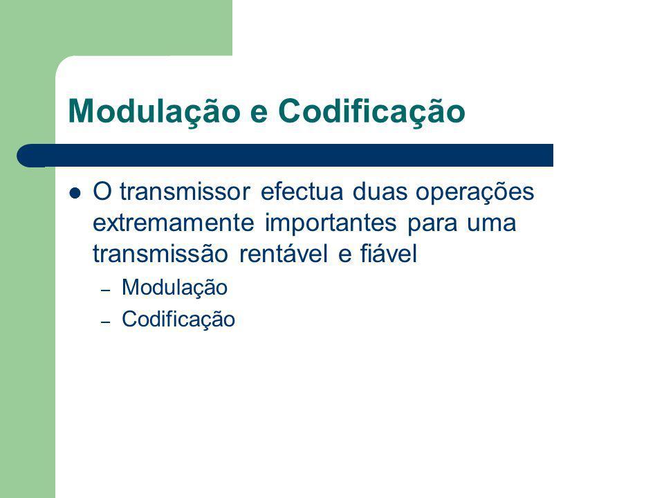 Modulação e Codificação O transmissor efectua duas operações extremamente importantes para uma transmissão rentável e fiável – Modulação – Codificação