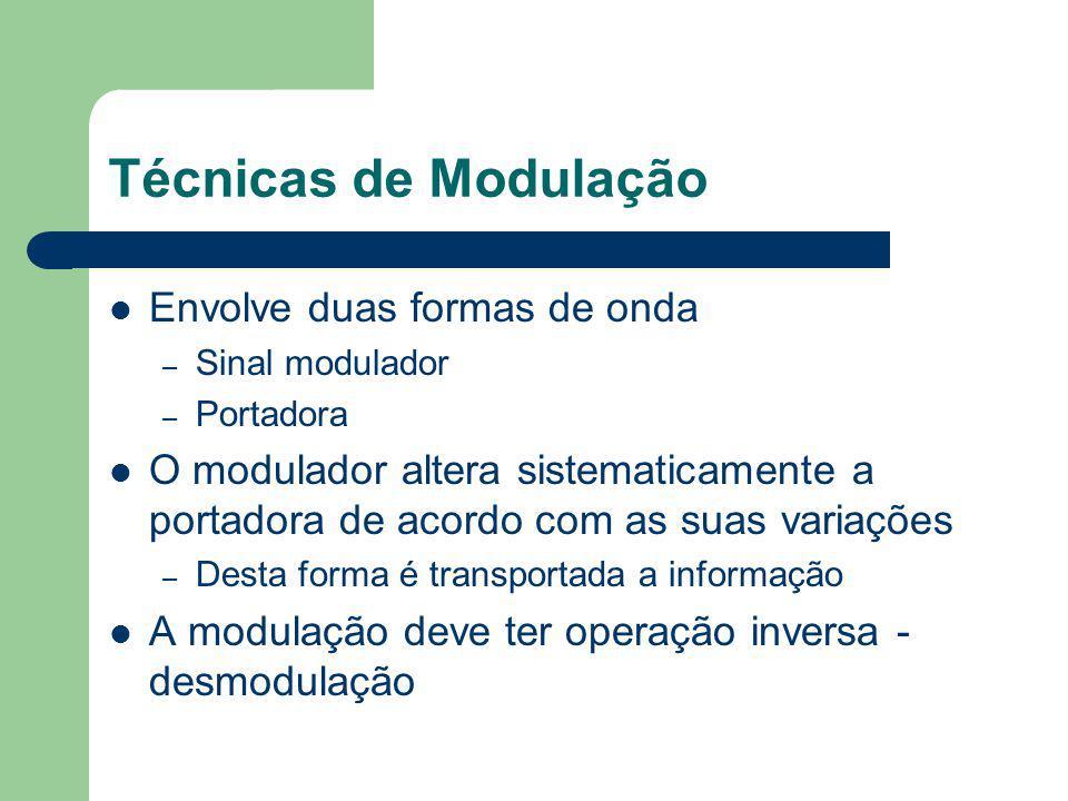 Técnicas de Modulação Envolve duas formas de onda – Sinal modulador – Portadora O modulador altera sistematicamente a portadora de acordo com as suas