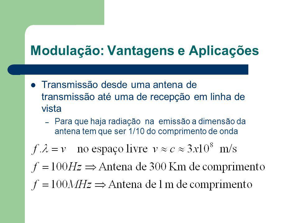 Modulação: Vantagens e Aplicações Transmissão desde uma antena de transmissão até uma de recepção em linha de vista – Para que haja radiação na emissã