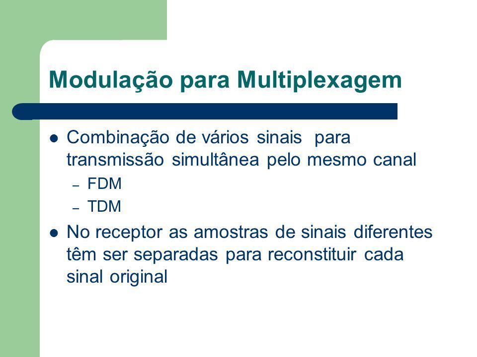 Modulação para Multiplexagem Combinação de vários sinais para transmissão simultânea pelo mesmo canal – FDM – TDM No receptor as amostras de sinais di