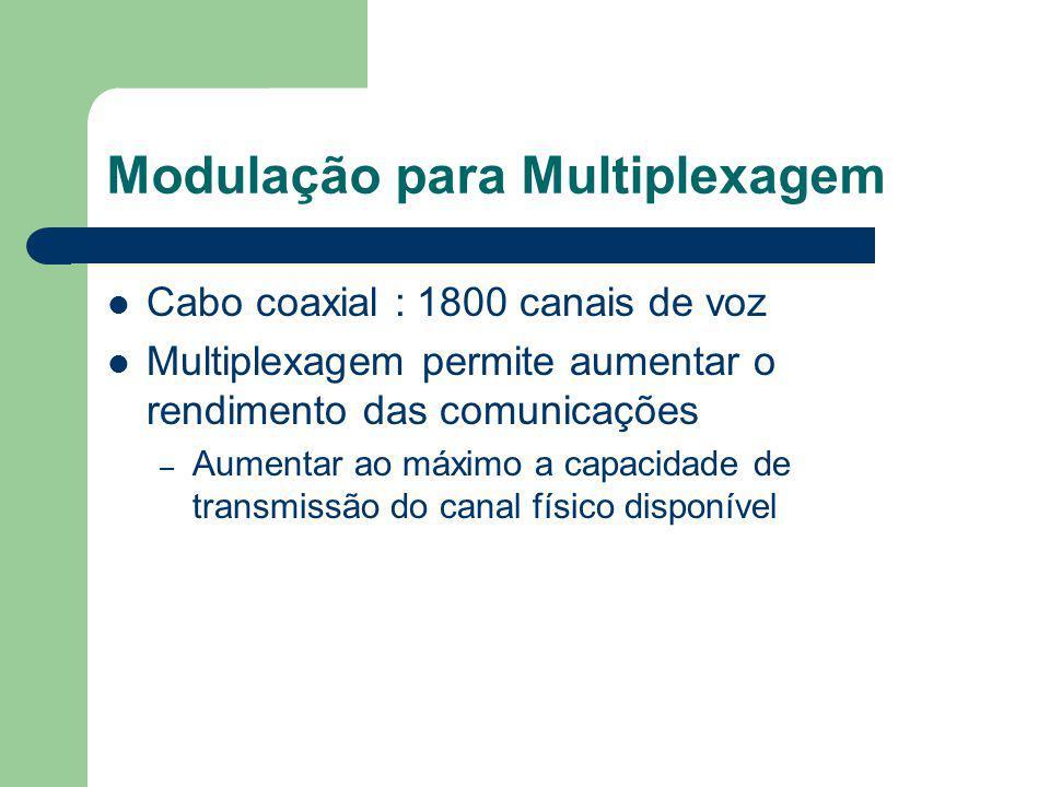 Modulação para Multiplexagem Cabo coaxial : 1800 canais de voz Multiplexagem permite aumentar o rendimento das comunicações – Aumentar ao máximo a cap