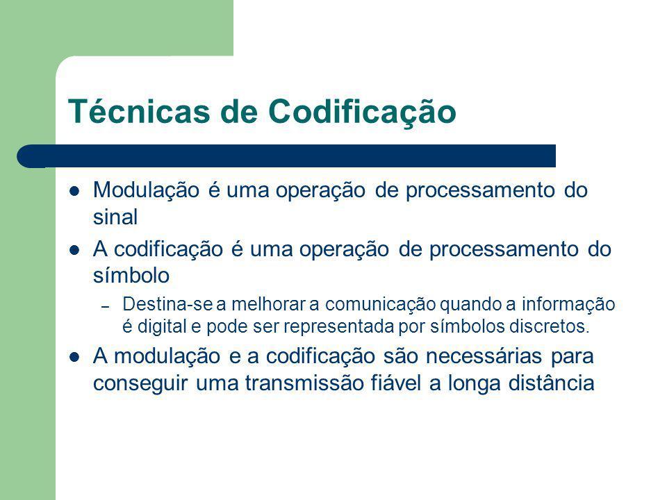 Técnicas de Codificação Modulação é uma operação de processamento do sinal A codificação é uma operação de processamento do símbolo – Destina-se a mel
